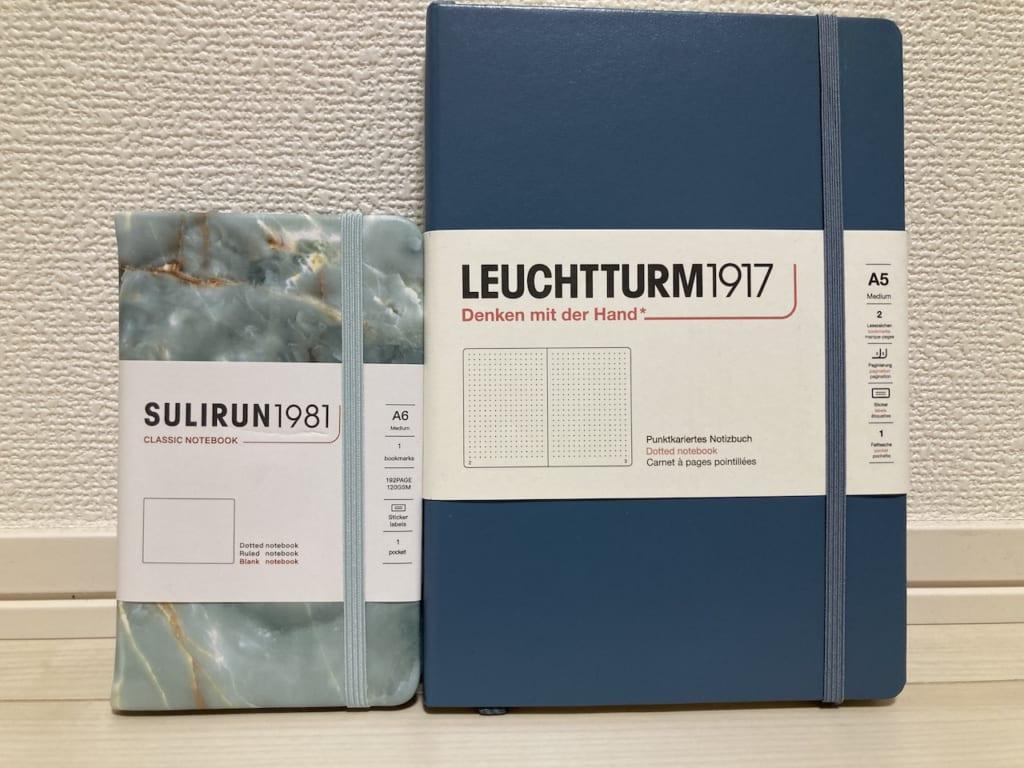 SULIRUN1981とロイヒトトゥルムの比較(表)